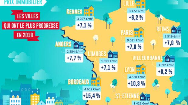 Les cinq villes où les prix explosent
