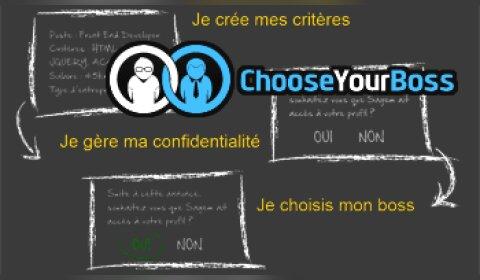 Choose Your Boss : le recruteur recruté