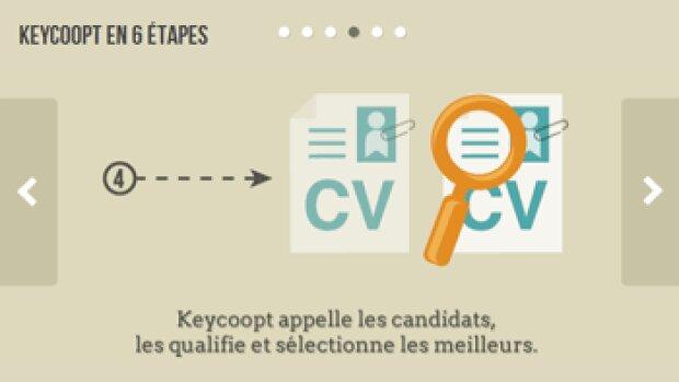 Keycoopt: le recrutement par le réseau à grande échelle