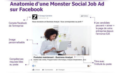 Monster traque les candidats potentiels sur Facebook