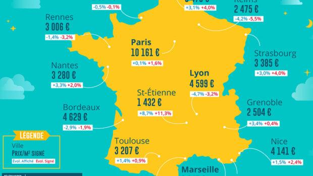 Le Top 5 des villes où les prix baissent