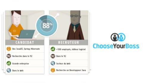 ChooseYourBoss: le site d'emploi IT de Figaro Classifieds fête ses 2 ans