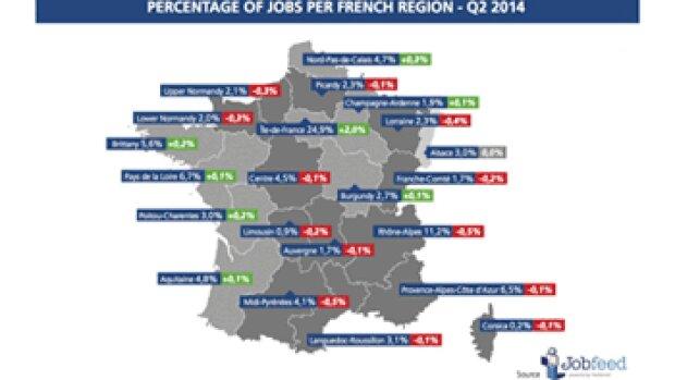 Le baromètre Jobfeed livre un état des lieux de l'emploi en ligne