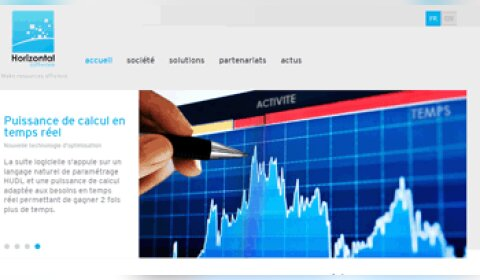 Horizontal Software acquiert Equitime pour 3,2 millions d'euros