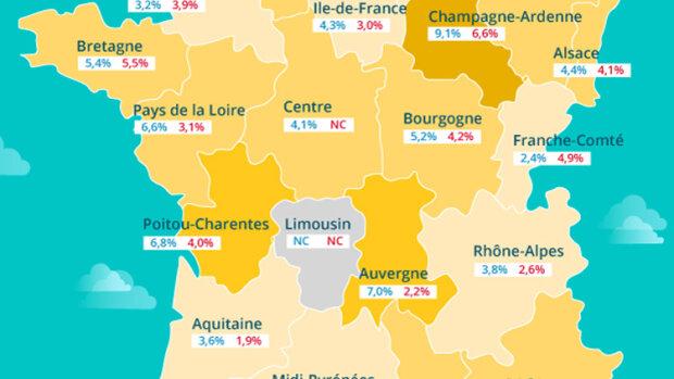 Le Top 3 des régions où les prix sont le moins négociés
