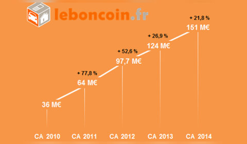 Le Bon Coin anticipe la disparition de Puissance 3