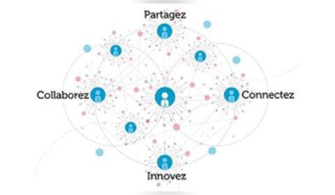 Tribune - Les RSE : quel intérêt pour l'entreprise ? Quels outils ? par Célia Vedovotto