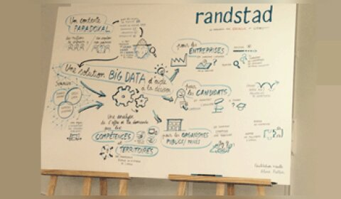 Randstad dit oui au Big Data