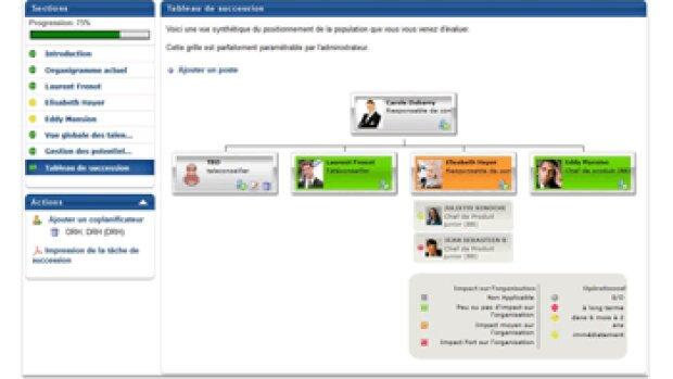 Zoom sur Performance Cloud, le logiciel de gestion des compétences de Cornerstone