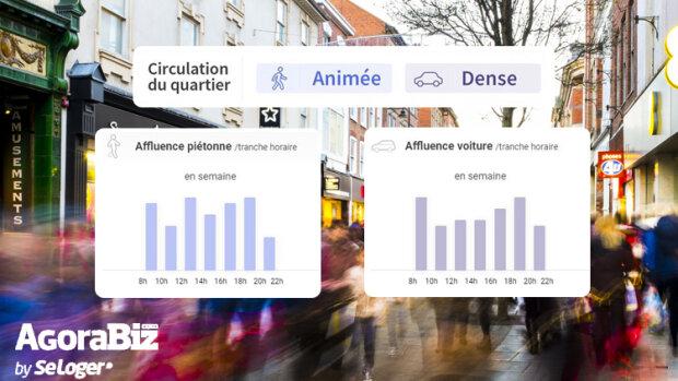 Agorabiz, premier site à enrichir ses annonces avec les données des flux piétons et véhicules
