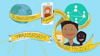 4 façons de renforcer la relation salariés grâce à la digitalisation RH - D.R.