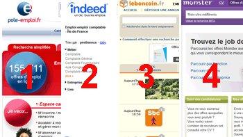 Le classement des sites emploi en France en février 2013 - D.R.