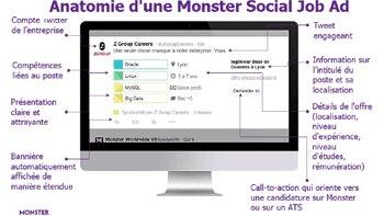 Monster aide les recruteurs à cibler les candidats sur Twitter - © D.R.