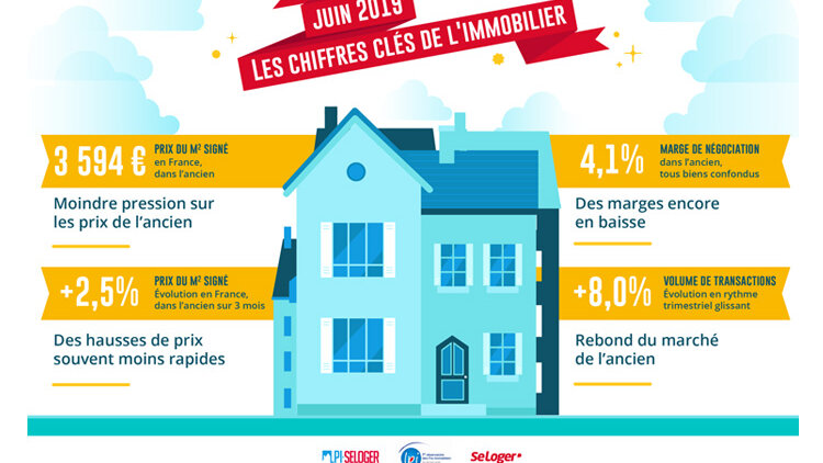2019, un bon millésime en matière d'immobilier ? - D.R.