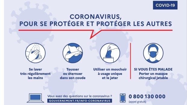 Mesures pour se protéger du coronavirus - © inrs