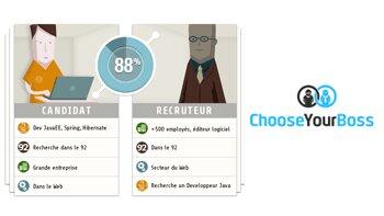 ChooseYourBoss: le site d'emploi IT de Figaro Classifieds fête ses 2 ans - D.R.