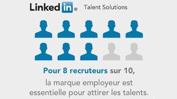 LinkedIn et l'importance de la marque employeur - D.R.