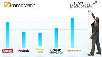 Le Top Immomatin / Ubiflow des sites immobiliers d'août 2013 - © D.R.