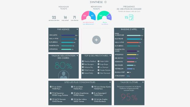 Le Big Data facilitera-t-il la vie des gestionnaires de biens? - © D.R.