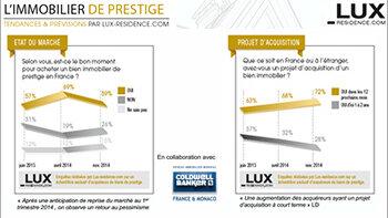 Immobilier de prestige: la reprise annoncée n'a pas été au rendez-vous en 2014 - © D.R.