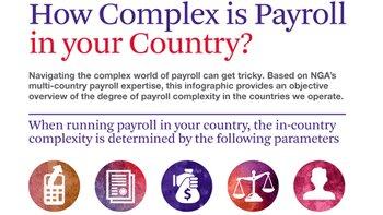Gestion de la paie: la France, championne de la complexité - D.R.