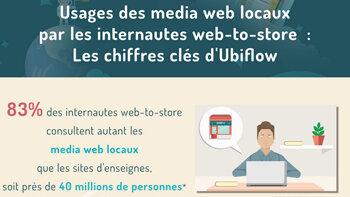 Usages des media web locaux par l'internaute web-to-store - © D.R.