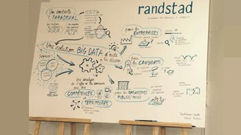 Randstad dit oui au Big Data - D.R.