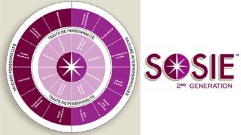 Sosie 2nd Génération, l'inventaire de personnalité préféré des recruteurs - D.R.