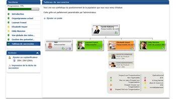 Zoom sur Performance Cloud, le logiciel de gestion des compétences de Cornerstone - © D.R.