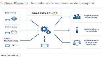 SmartSearch, le moteur de recherche intelligent qui s'appuie sur le Big Data - © D.R.