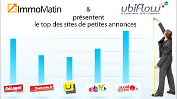 Le Top Immomatin / Ubiflow des sites immobiliers de juin 2013 - D.R.