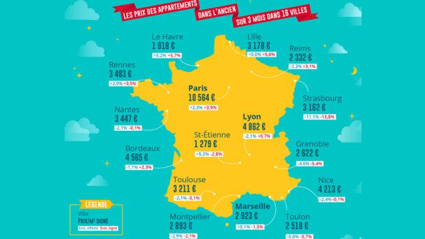 Top 5 des villes oú les prix baissent - © D.R.
