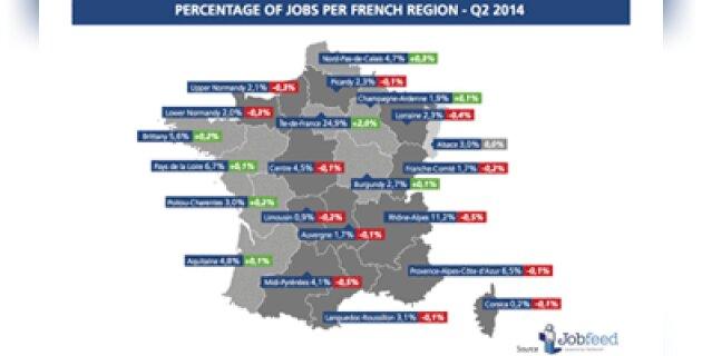 Le baromètre Jobfeed livre un état des lieux de l'emploi en ligne - D.R.