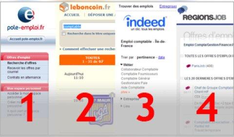Le classement de sites emploi en France en août 2012