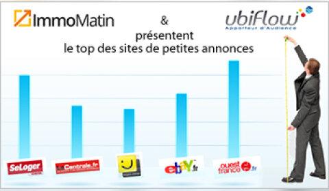 Le Top Immomatin / Ubiflow des sites immobiliers de juin 2013