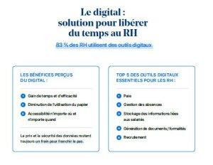 Baromètre Tissot Payfit 2021: apport des outils digitaux - © D.R.