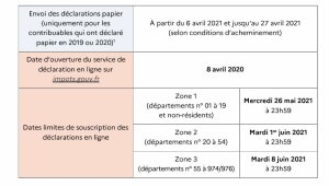 Le calendrier des déclarations sur les revenus (2020, campagne 2021)