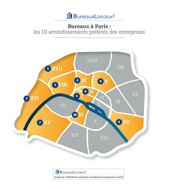 Locations de bureaux : les quartiers préférés des entreprises-D.R.