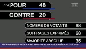Loi pour la recherche résultats du vote à l'Assemblée nationale - © AN