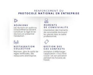 Protocole national en entreprise renforcé (octobre 2020): quid des réunions?