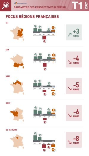 Focus régions du Baromètre ManpowerGroup sur les perspectives d'emploi en France (T1 2021)