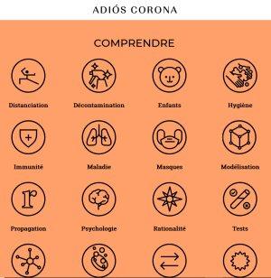 Adios Corona répond à de nombreuses questions sur la Covid de façon simple