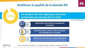 Les quatre enjeux de la fonction SIRH pour 2020