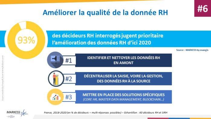 Les quatre enjeux de la fonction SIRH pour 2020-D.R.