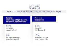 Protocole national en entreprise renforcé (octobre 2020): activité partielle