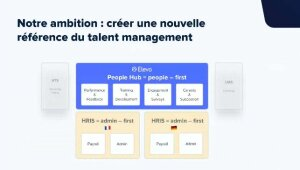 Slide: les ambitions d'Elevo (concours Akoya Start You Up 2021) - © D.R.