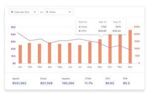 Copie d'écran de l'interface de la plateforme SaaS de Joveo pour les clients