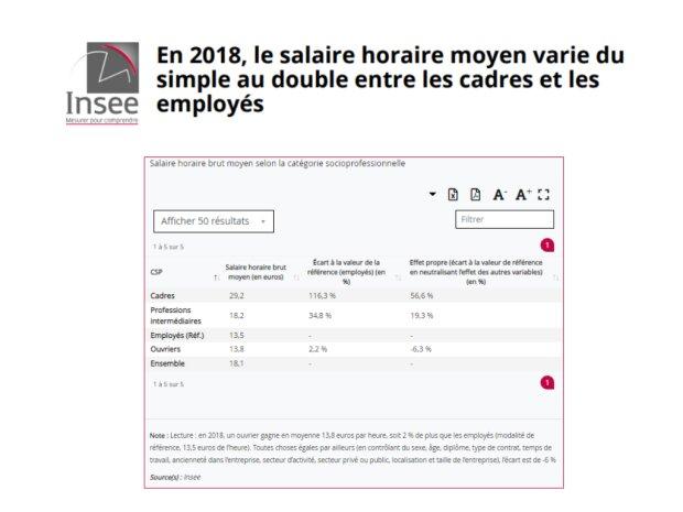 La structure des salaires en 2018 - Insee - © D.R.