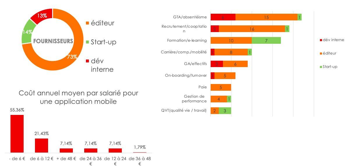 Les applications mobiles RH en entreprise-DR