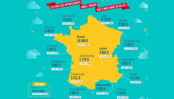 Top 5 des villes oú les prix baissent - D.R.